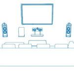 Правильное расположение акустики в системах домашнего кинотеатра 5.1 и 7.1