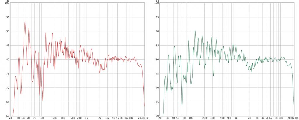 Пример частотной характеристики помещения