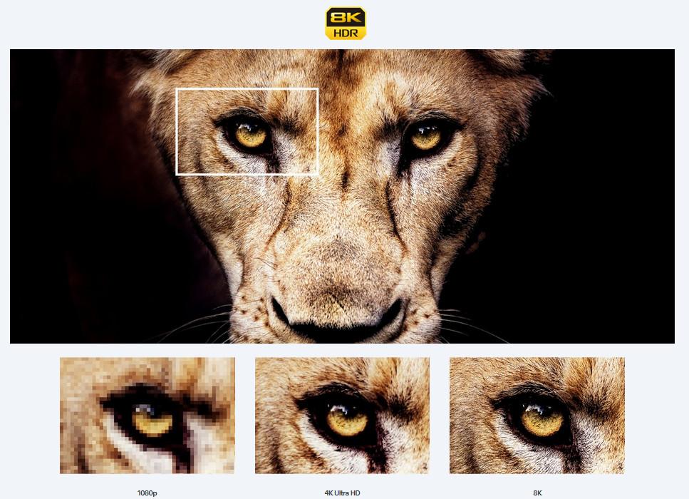 Различие в качестве Full HD, 4K и 8К
