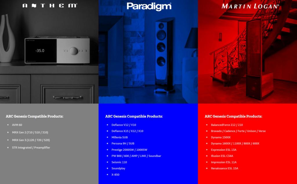 ARC Genesis - система автоматической калибровки - АудиоПик - Домашние кинотеатры и стерео под ключ